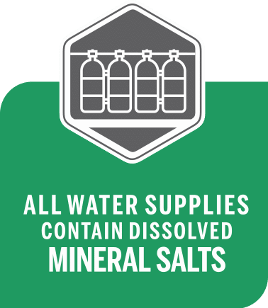 water purification methods Mineral salts